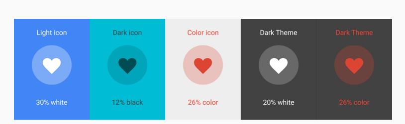 رنگ مشخص کننده حالت متمرکز برای آیکون های مبدل و میزان شفافیت آن بستگی به رنگ آن آیکون دارد.